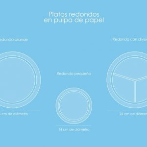 Plato redondo pulpa de papel biodegradable - Purabox V2